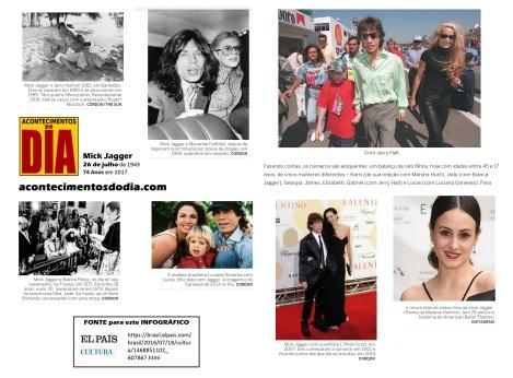 26 de Julho - Mick Jagger - 1943 – 74 Anos em 2017 - Acontecimentos do Dia - Foto 12.
